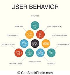 10, data, foranstaltninger, analytics, usability, enkel, bruger, optræden, opførsel, iconerne, infographic, concept.