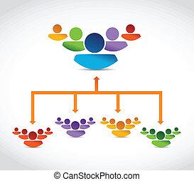 ansøgerene, teams., selection., leder, bedst, sammenvokse