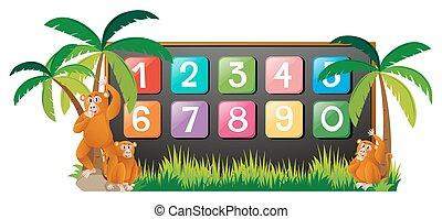 antal, tre, aber, planke