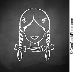 avatar, kvindelig