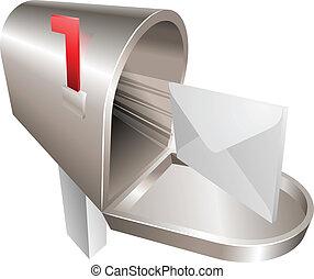 begreb, illustration, postkasse