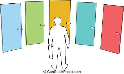 bestemmelse branche, valg, person, udvælg, døre