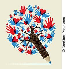 blyant, begreb, constitutions, træ, hænder