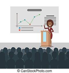 branche kvinde, præsentation, indgåelse