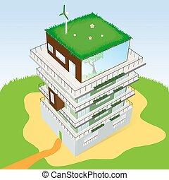 bygning top, udsigter