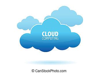 computing, sky, begreb