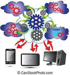 computing, sky, netværk