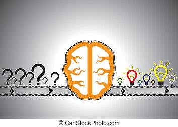 concept-, automatisering, problem, forsamling linje, løsning
