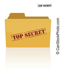 dokument, hemmelighed, brochuren