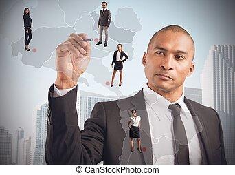 driftsleder, ansatter, steder