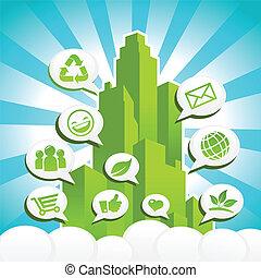 eco, byen, grønne