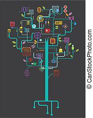 elektroniske, elementer, træ