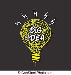 eller, skitse, ide, stor, begreb, glose