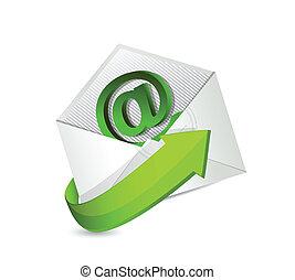 email., kontakt, mail., os, illustration
