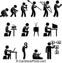 evolution, menneske, pictogram