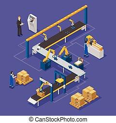 fabrik, isometric, komposition