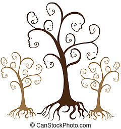 familie træ, ansigter