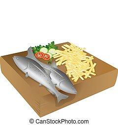 fish, skærve