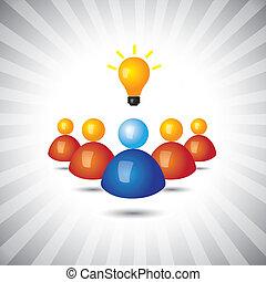 forestiller, enkel, graphic., virksomhedsleder, driftsleder, politiske, gevinst, også, ansatte, leder, hans, firma, succesrige, illustration, followers, ideas-, stab, denne, person, vektor, dåse, eller