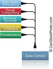 garanti, data, netværk, softwaren, centrum