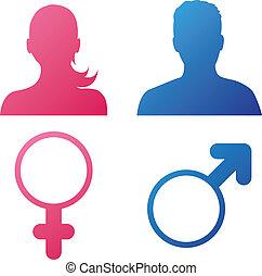 (gender, icons), bruger, opførsel
