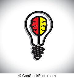 generation, begreb, løsning, kreativitet, ide, problem