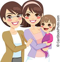 generation, ung familie, tre