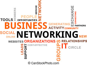 glose, -, sky, branche networking