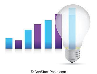 graph, ide, illustration, lightbulb