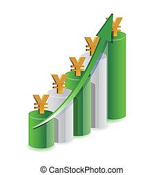graph, konstruktion, illustration, yen