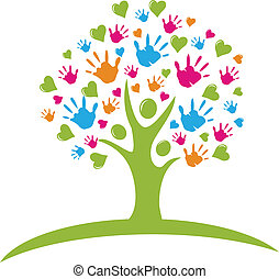 hænder, hjerter, træ, beregner