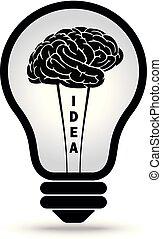 hjerne, ide, pære, lys