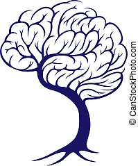 hjerne, træ