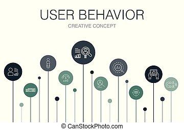 iconerne, foranstaltninger, usability, opførsel, analytics, data, template., infographic, enkel, optræden, bruger, 10