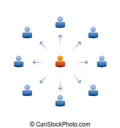 iconerne, forbundet, folk, leder