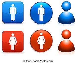 iconerne, mandlig, kvindelig