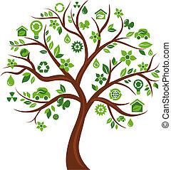 iconerne, træ 3, -, økologiske