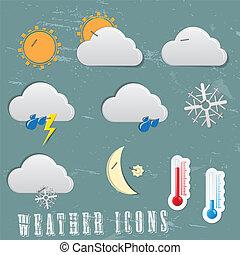 iconerne, vejr