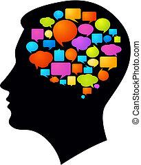ideer, tanker
