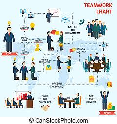 infographic, sæt, teamwork