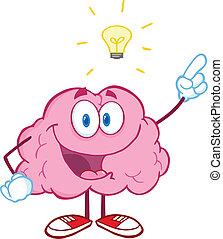 karakter, hjerne, stor ide