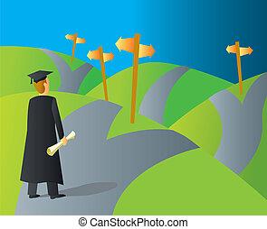 karriere, grad læreanstalt, stier