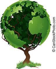 klode verden, begreb, træ