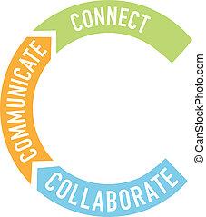 kommunikere, samarbejd, pile, forbinde