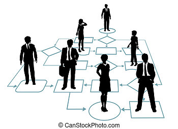 ledelse, firma, proces, løsning, hold, flowchart