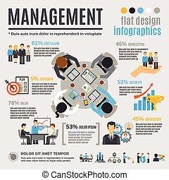 ledelse, sæt, infographics