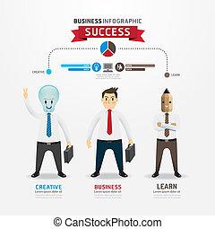 lightbulb, forretningsmand, succesrige, infographic, cartoon, character., blyant, begreb, design.