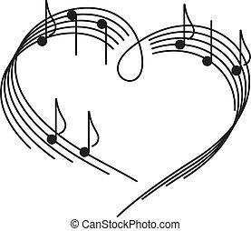 love., musik