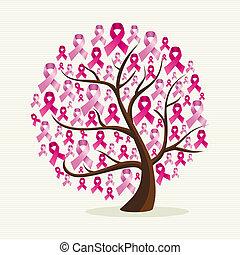 lyserød, lag, eps10, let, kræft, træ, organiser, editing., vektor, bryst, fil, ribbons., begrebsmæssig, awareness