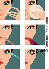 makeup, iconerne